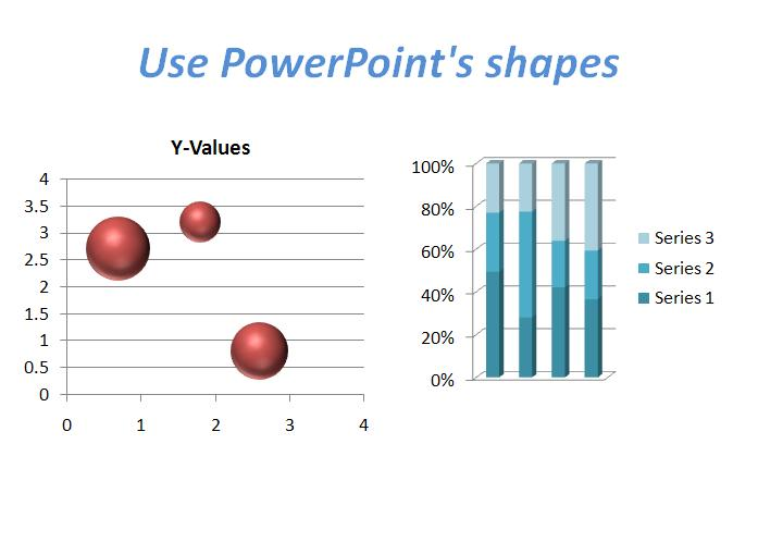 Make sure to use shapes in your PowerPoint Presentation