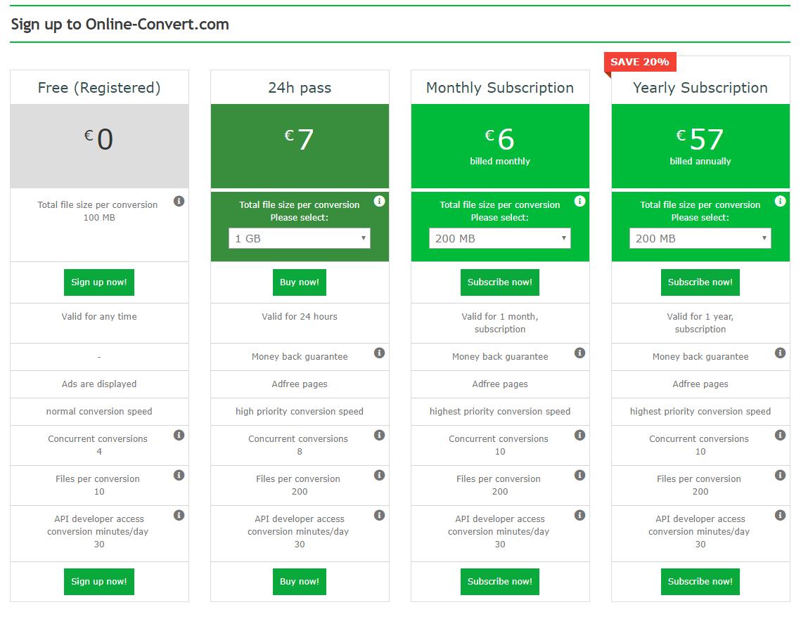 Online Convert Premium