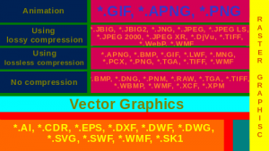 Online Convert - Why The Web Has So Many Different Image Formats
