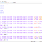 HTML Code Table
